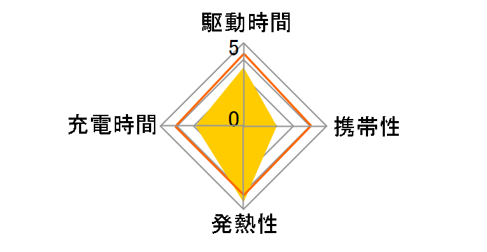 BG-BL01G-Wのユーザーレビュー