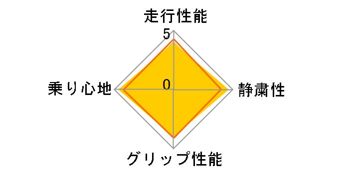 Dragon 165/50R15 76V�̃��[�U�[���r���[