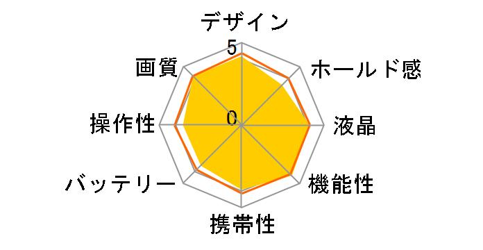 IXY 32S [ゴールド]のユーザーレビュー