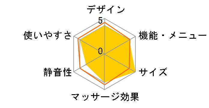 くつろぎ指定席 ZERO CHD-8600(K) [ブラック]のユーザーレビュー