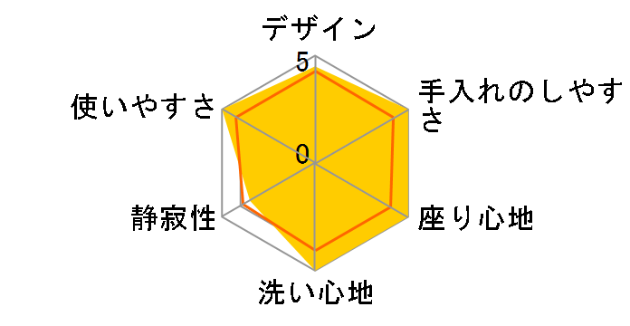 ビューティ・トワレ DL-WE60-CP [パールアイボリー]のユーザーレビュー