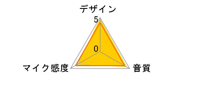 ECM-PC60のユーザーレビュー