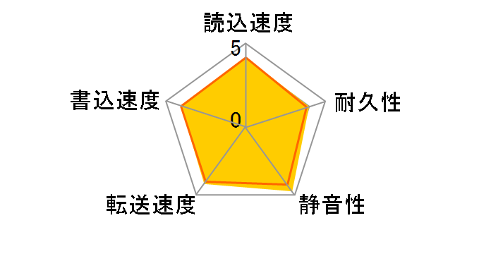 ���� MQ01ABD050 [500GB 9.5mm]