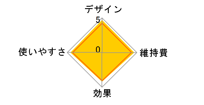デイモイスチャー ナノケア EH-SN10-PN [ピンクゴールド調]のユーザーレビュー