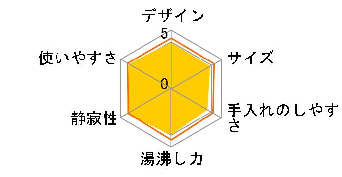 �Ƃ��q����NEO PVW-A220-CU [�A�[�o���x�[�W��]�̃��[�U�[���r���[