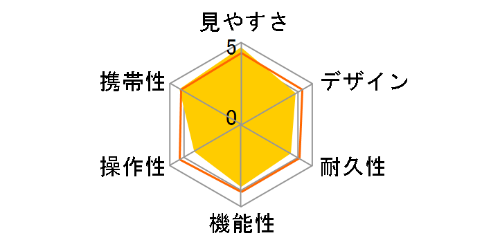 Kowa YF30-6