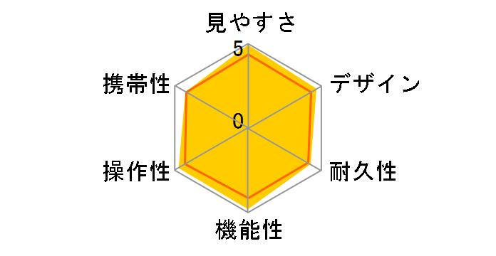 SV32-8�̃��[�U�[���r���[