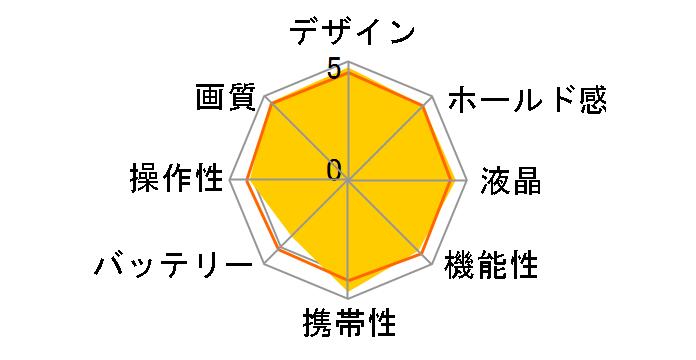 α NEX-7 ボディのユーザーレビュー