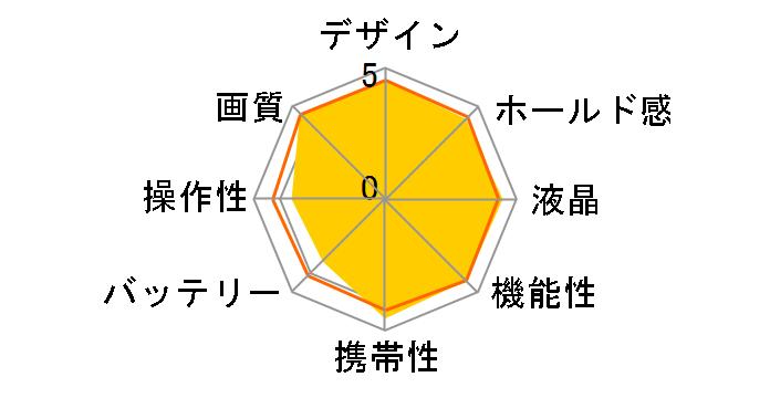 α NEX-5ND ダブルレンズキット [シルバー]のユーザーレビュー