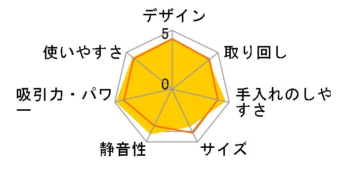 雷神 TC-BXA15P-W [キャンバスホワイト]のユーザーレビュー