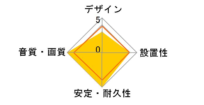 DG-AA10 [1m]のユーザーレビュー