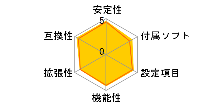 GA-Z68MA-D2H-B3/G3 [Rev.1.3]のユーザーレビュー