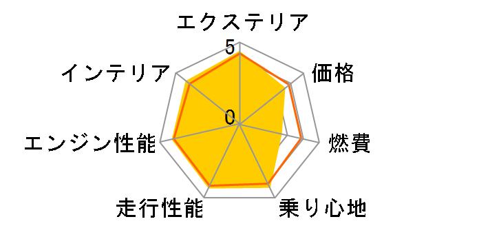 �g���^ �����h�N���[�U�[ 2007�N���f��