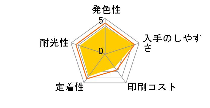 BC-341XL [3色カラー 大容量]のユーザーレビュー