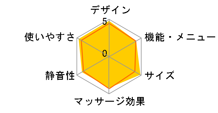 CYBER-RELAX comforpit AS-750 (CB) [�x�[�W��x���J�u���E��]�̃��[�U�[���r���[