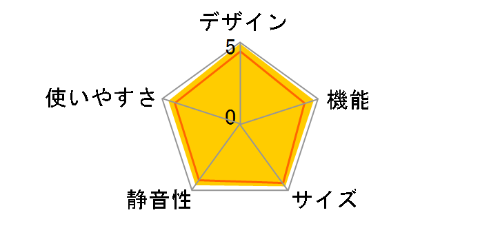 �C���e���W�F���g�^��ۑ� �^��`���hi R-B5700(XS) [�N���X�^���v���`�i]�̃��[�U�[���r���[