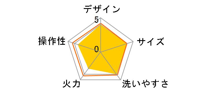 NF-WM2-S [シルバー]のユーザーレビュー
