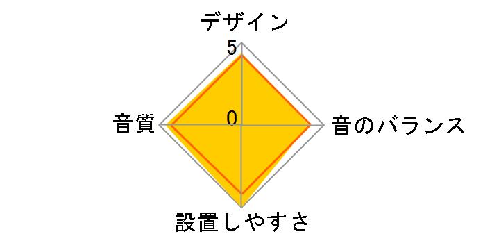 TS-F1020�̃��[�U�[���r���[