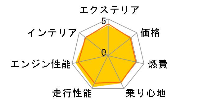 1シリーズ 2011年モデルのユーザーレビュー