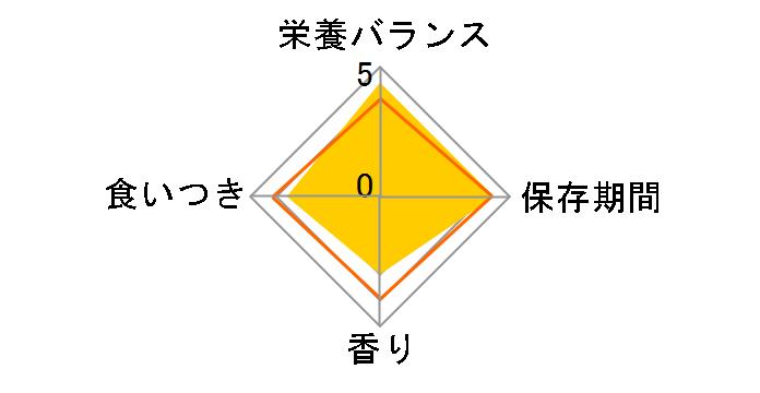 メディファス 1歳から 下部尿路ケア チキン味 1.5kg(300gx5)のユーザーレビュー