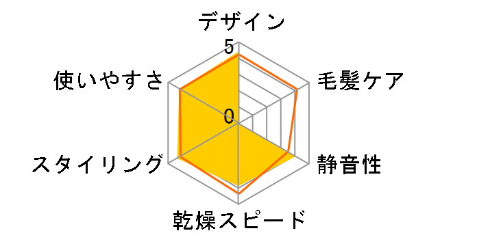 TIC833-P [�V���C�j�[�s���N]�̃��[�U�[���r���[