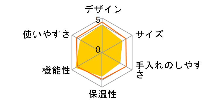 BCO410J-B [ブラック]のユーザーレビュー