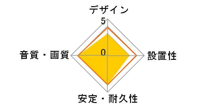 SV-015 [1.5m]のユーザーレビュー