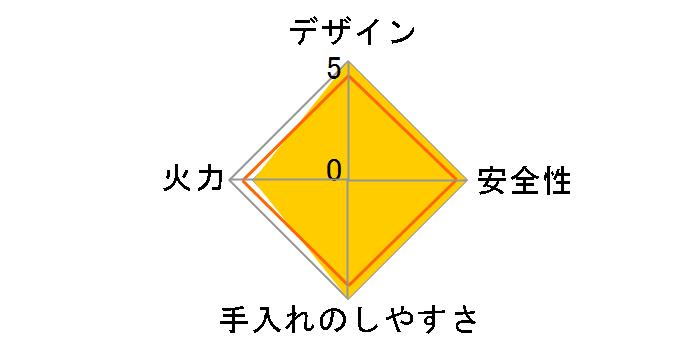 ピピッとコンロ HR-TH2B-W6RSL 13A [ピンク]のユーザーレビュー