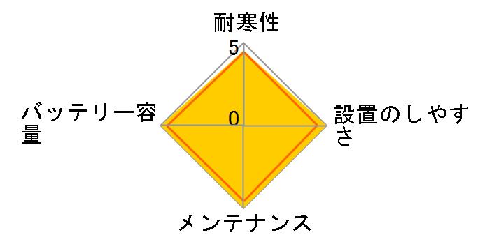 �J�I�X�E���C�g N-65B24L/CL�̃��[�U�[���r���[