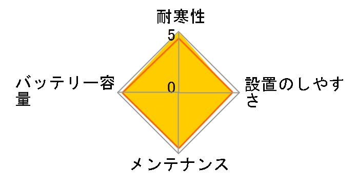 �J�I�X�E���C�g N-80D23L/CL�̃��[�U�[���r���[