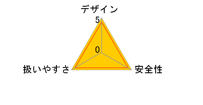 TP131DRFX [青]のユーザーレビュー