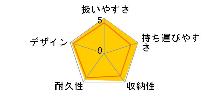 F2 AB-240(PI) [���[�Y�s���N]�̃��[�U�[���r���[