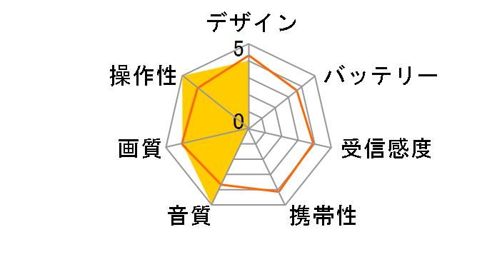 ワンセグ浴室テレビ DS-501のユーザーレビュー