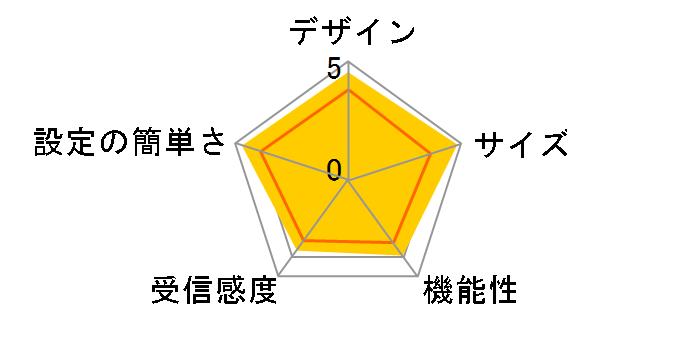 Mobile Cube IMW-C910Wのユーザーレビュー
