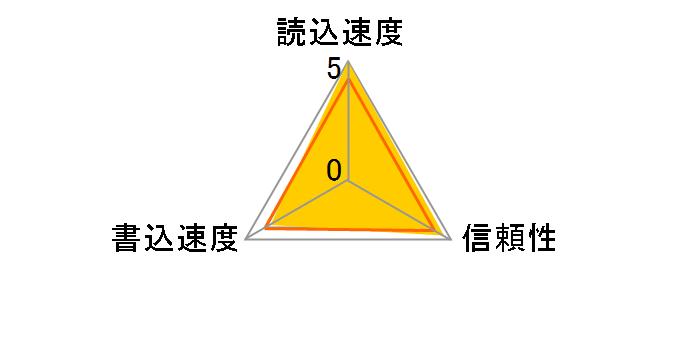 �O���[���n�E�X GH-SDXCUA64G [64GB]