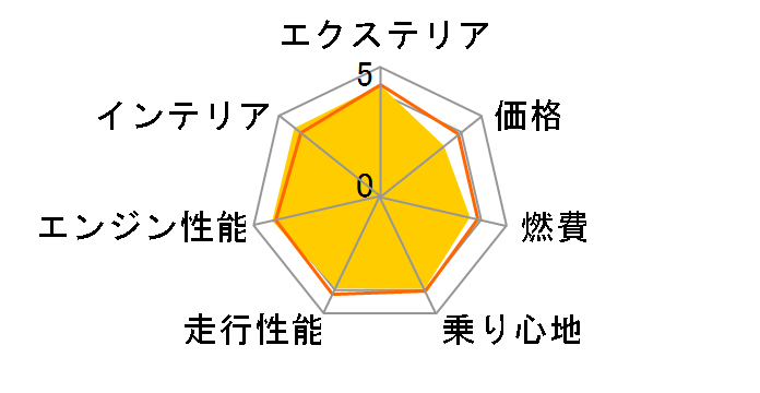 �z���_ N-BOX �J�X�^�� 2011�N���f��