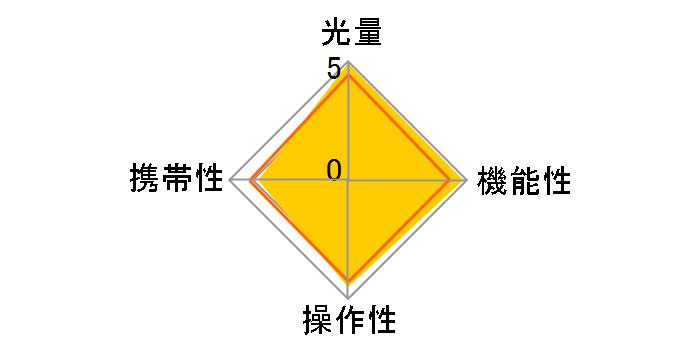 �X�s�[�h���C�g SB-910�̃��[�U�[���r���[