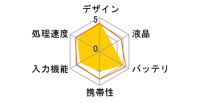 マメモ TM1 [ビビッドオレンジ]のユーザーレビュー
