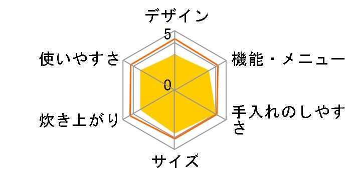 �������� JBG-B100-WU [�A�[�o���z���C�g]�̃��[�U�[���r���[