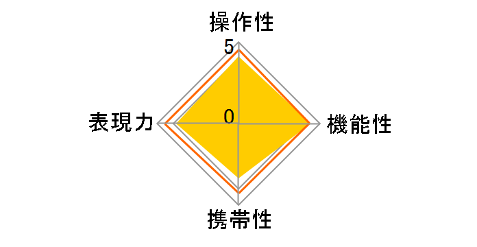M.ZUIKO DIGITAL ED 12-50mm F3.5-6.3 EZ [ブラック]のユーザーレビュー