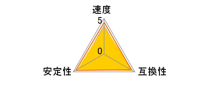 Cetus DCDDR3-16GB-1333 [DDR3 PC3-10600 8GB 2枚組]のユーザーレビュー