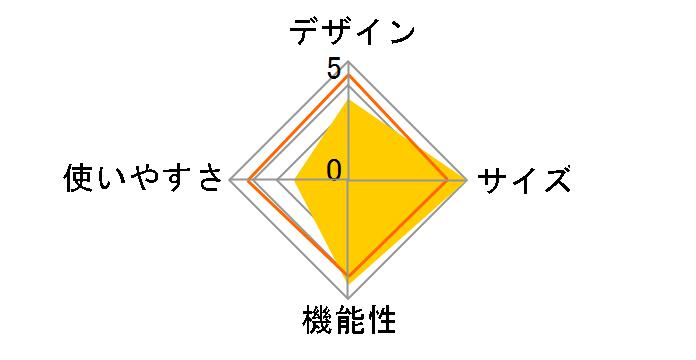 �v���[�i ���b�V���^�[�v�Z�b�g M-3154�̃��[�U�[���r���[