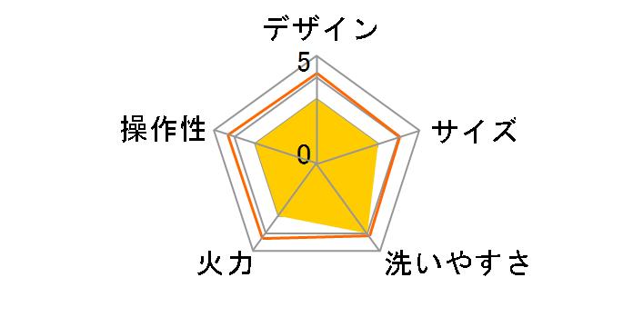 CQF-A100-RM [ファインレッド]のユーザーレビュー
