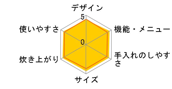 炊きたてミニ JKO-G550-T [ブラウン]のユーザーレビュー