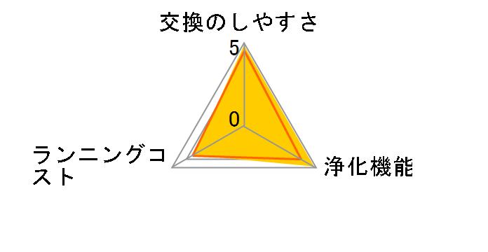 KAF029A4のユーザーレビュー