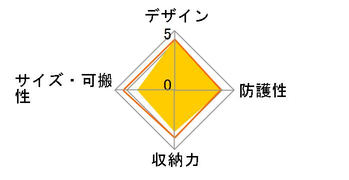 LCS-BBD (L) [ブルー]のユーザーレビュー