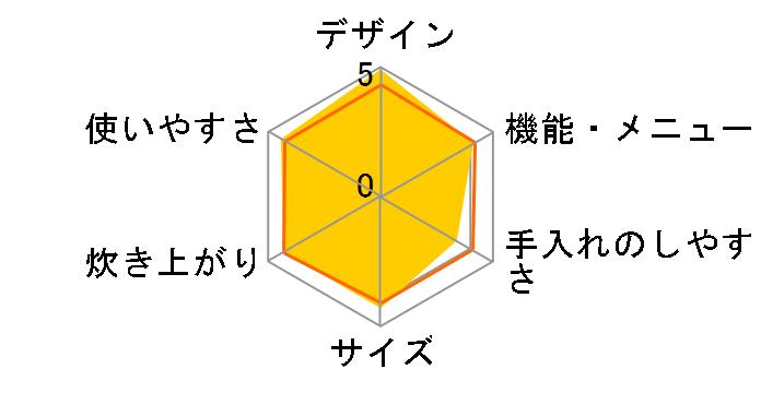 炭炊釜 NJ-XS103J-R [ルビーレッド]のユーザーレビュー