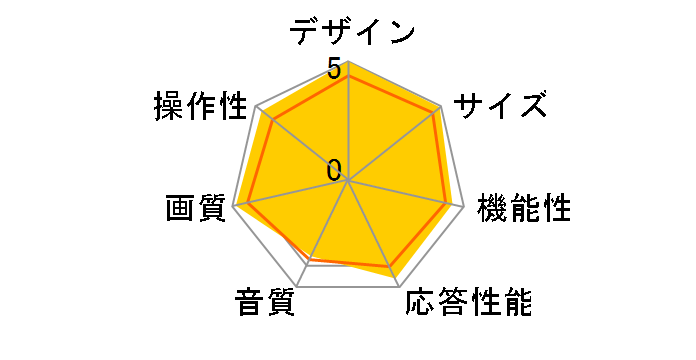 �X�}�[�g�r�G�� TH-L47DT5 [47�C���`]�̃��[�U�[���r���[