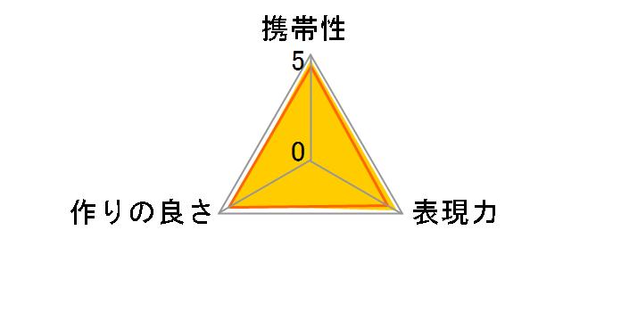 �t�H�[�T�[�Y�A�_�v�^�[ MMF-3�̃��[�U�[���r���[
