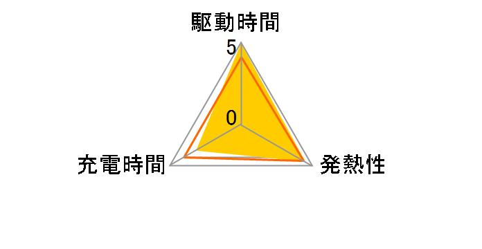 D-LI90Pのユーザーレビュー